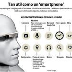 Google Glas: las gafas de realidad aumentada