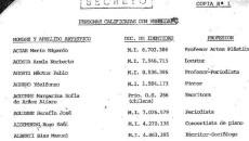 Revelan-detalles-listas-dictadura-AFP_CLAIMA20131107_0101_14