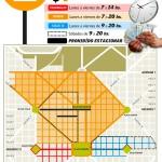 Se extiende el estacionamiento medido al 45% de la Ciudad