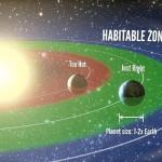 Descubren millones de planetas habitables para humanos