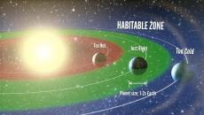 planetas-habitables