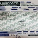 Debate legislativo por el sueldo de los diputados porteños