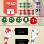 PASO 2015: Qué se vota y cómo serán las boletas del 9 de agosto según cada provincia