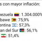 De vuelta al podio: la inflación argentina de 57,3% es la tercera más grande del mundo